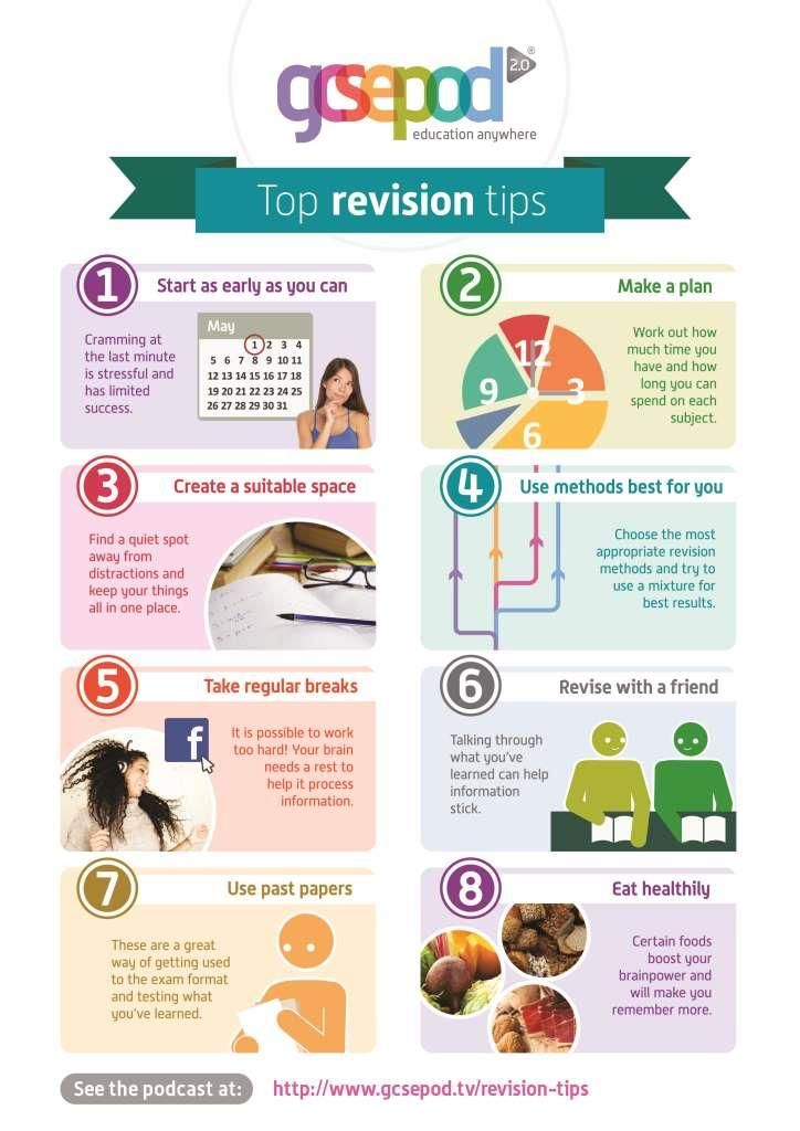 Pastoral Care - Revision Tips poster